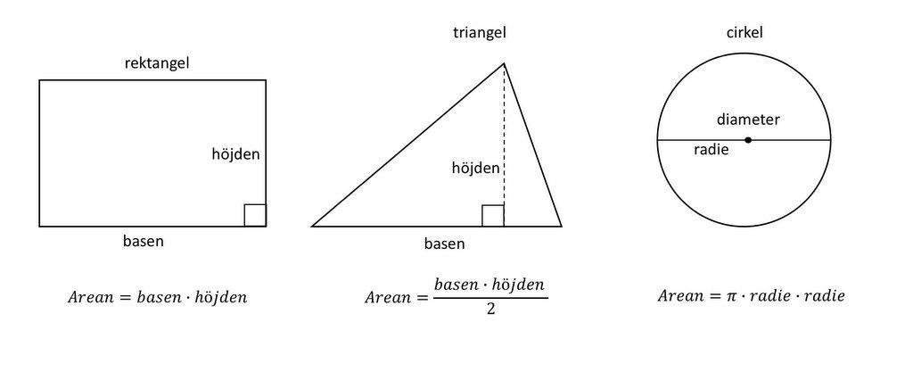 geometri läromedel till lektion i förberedelseklass